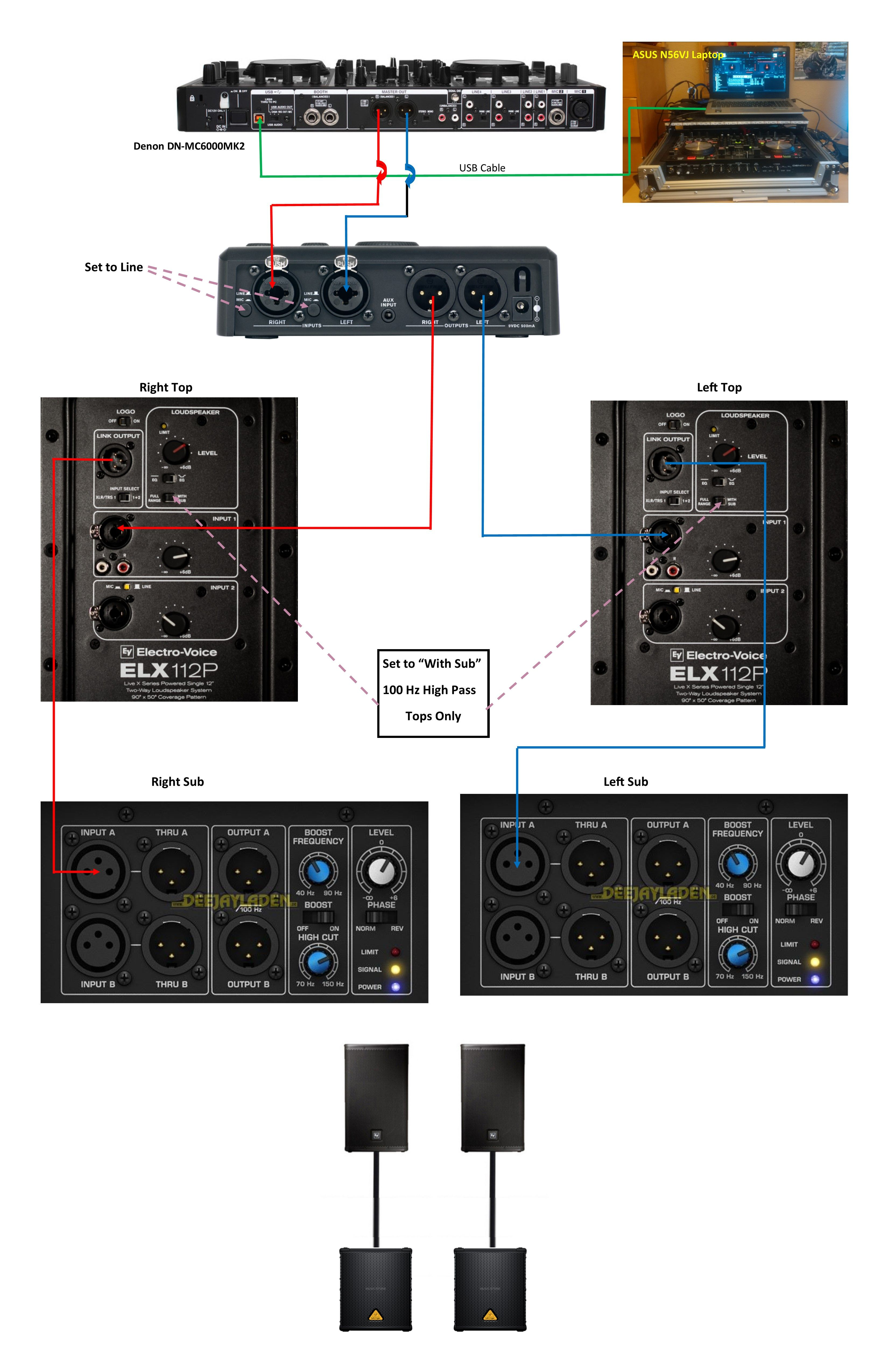DJ_System_Config_Denon MC6000MK2 With Subs